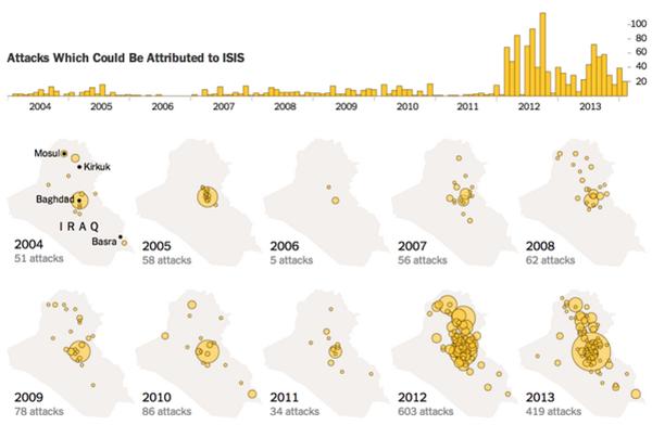 10 anni di attacchi dell'ISIS in Iraq in un'infografica