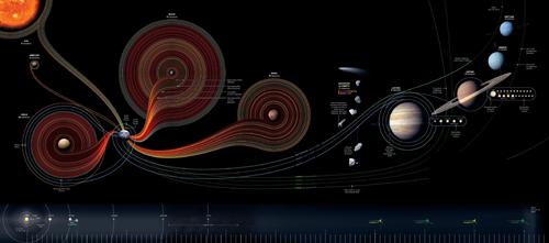 Mappa delle missioni stellari umane