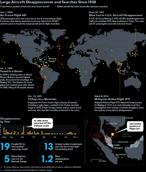 Gli aerei scomparsi dal 1948 a oggi in un'infografica