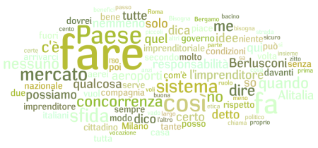 La tag cloud dell'intervista a Colaninno