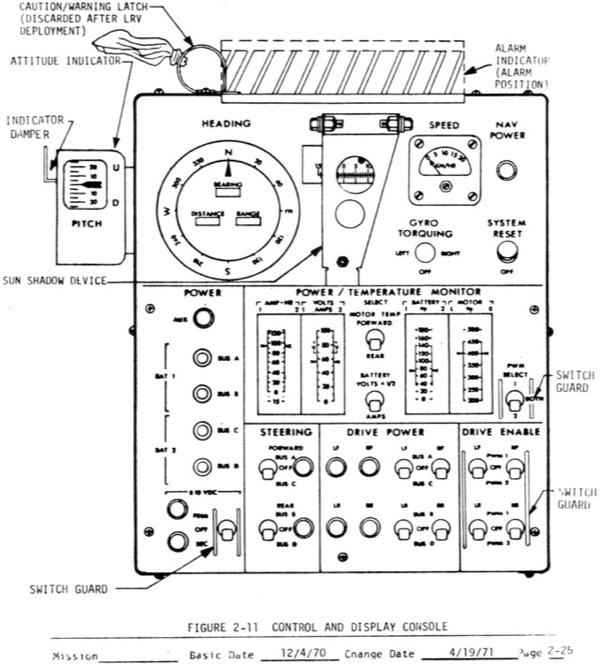 Il manuale del rover lunare delle missioni Apollo