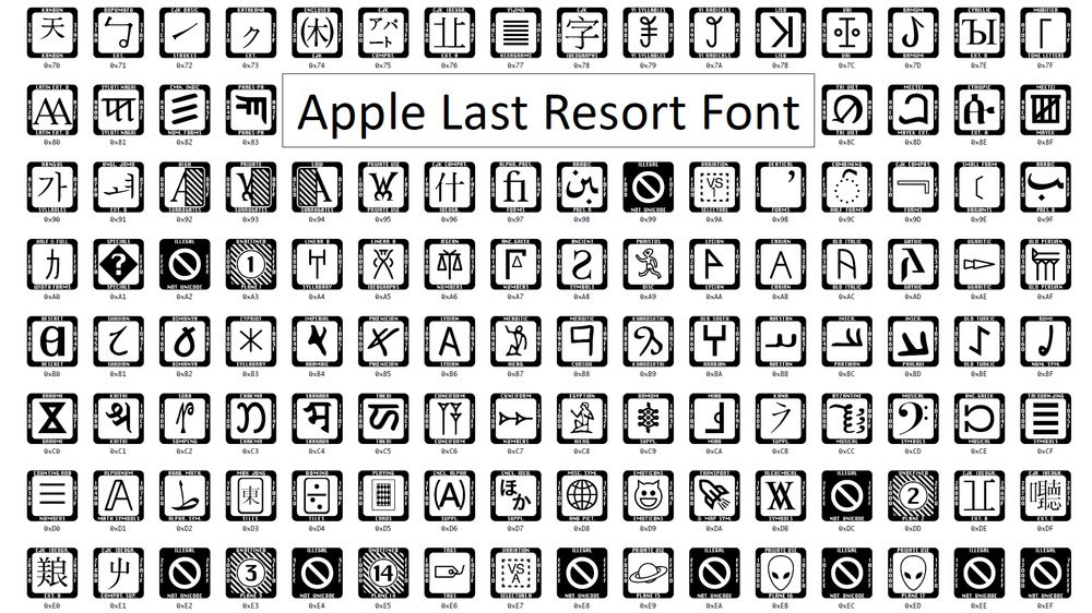 Apple Last Resort font