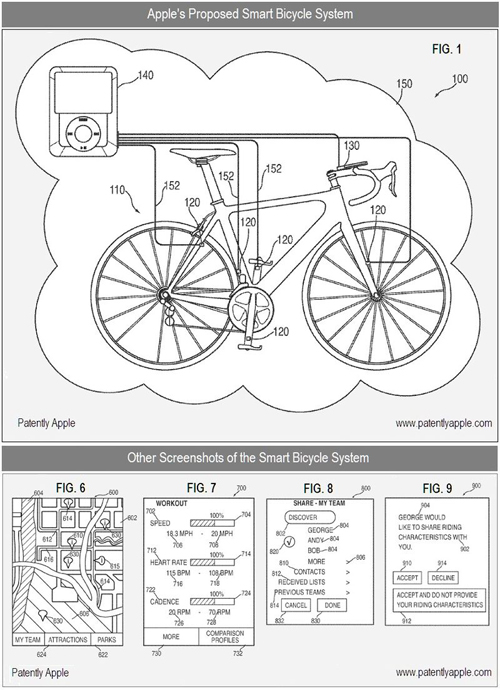 Il brevetto Smart Bicycle System di Apple