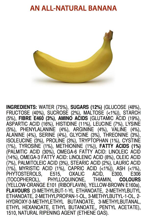 Gli ingredienti chimici di una banana