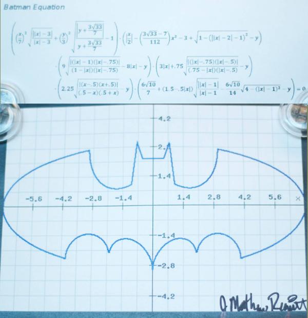 L'equazione di Batman