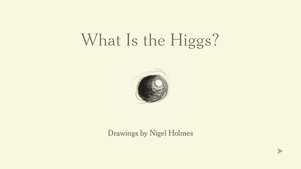 Il bosone di Higgs spiegato in infografica