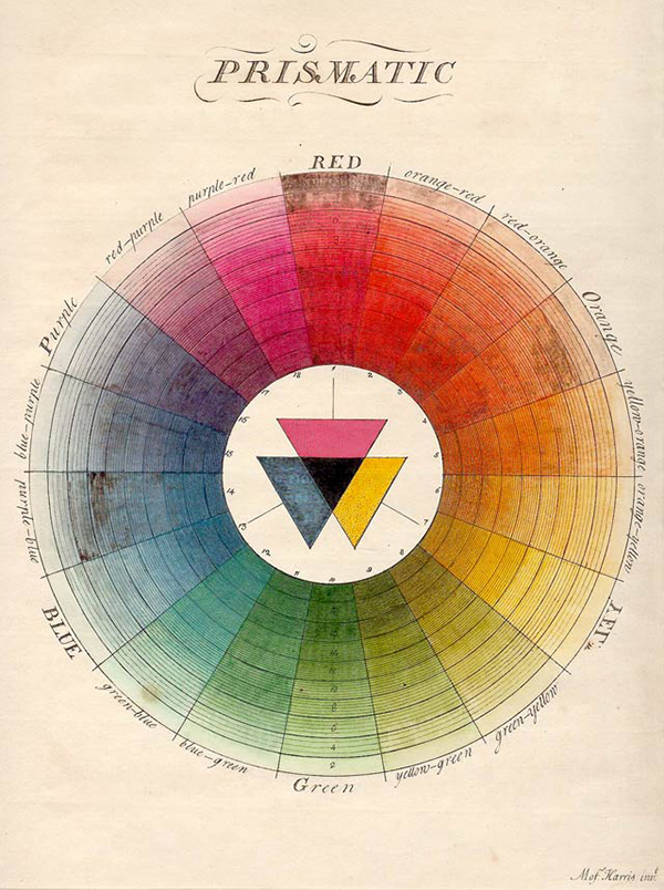 La Color Wheel di Harris
