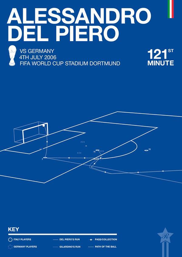 13 momenti nella storia della Coppa del Mondo in infografiche