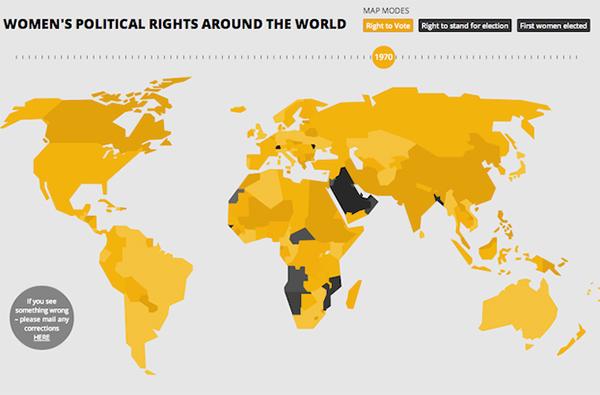 L'infografica sui diritti delle donne