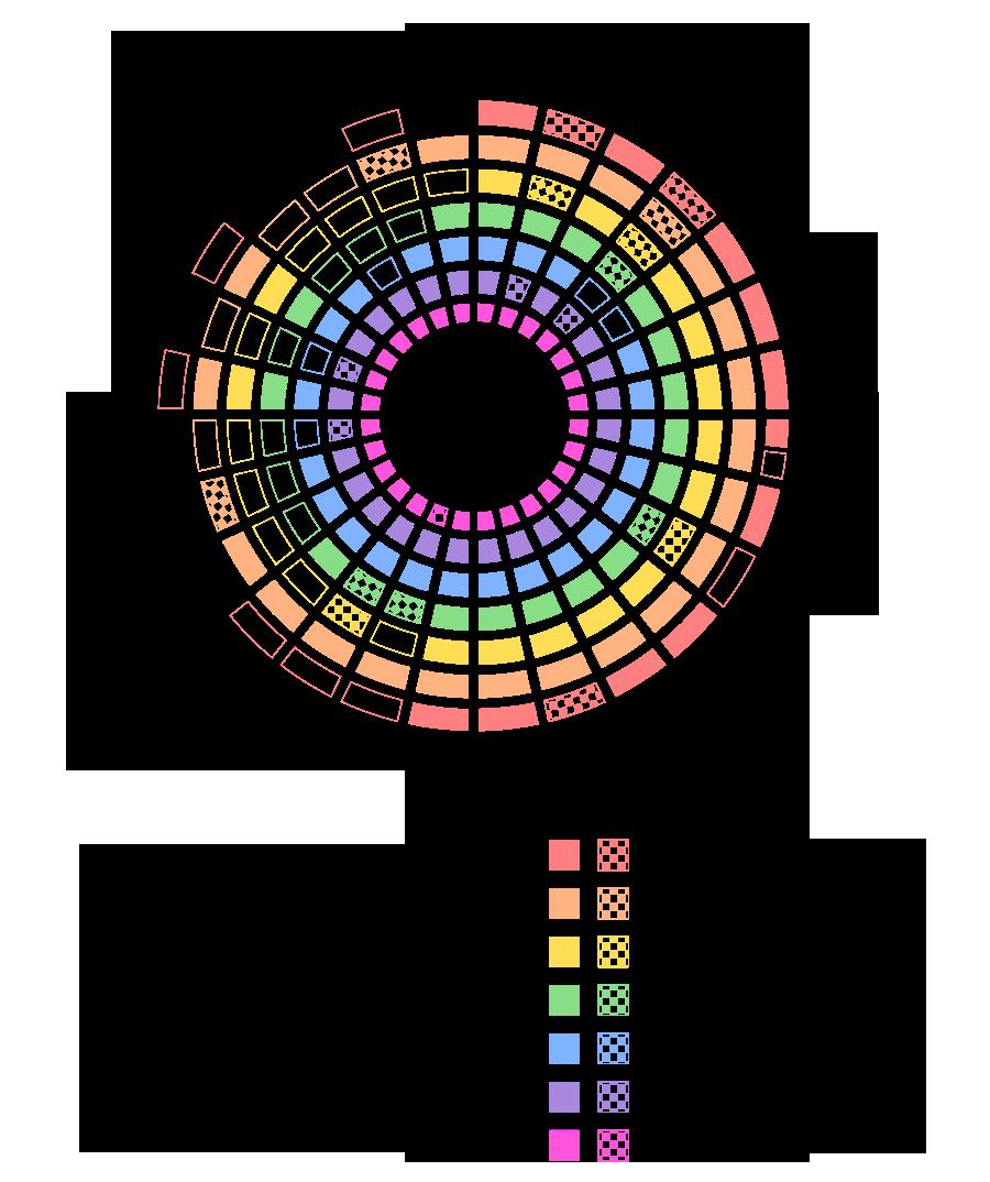 Infografica dei diritti LGBT nell'Unione Europea