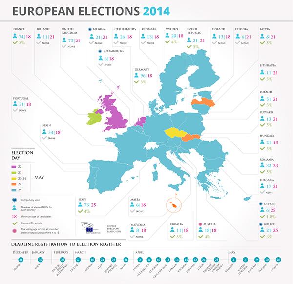 La guida alle elezioni europee 2014 in infografica