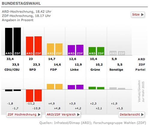 L'articolo su Spiegel Online