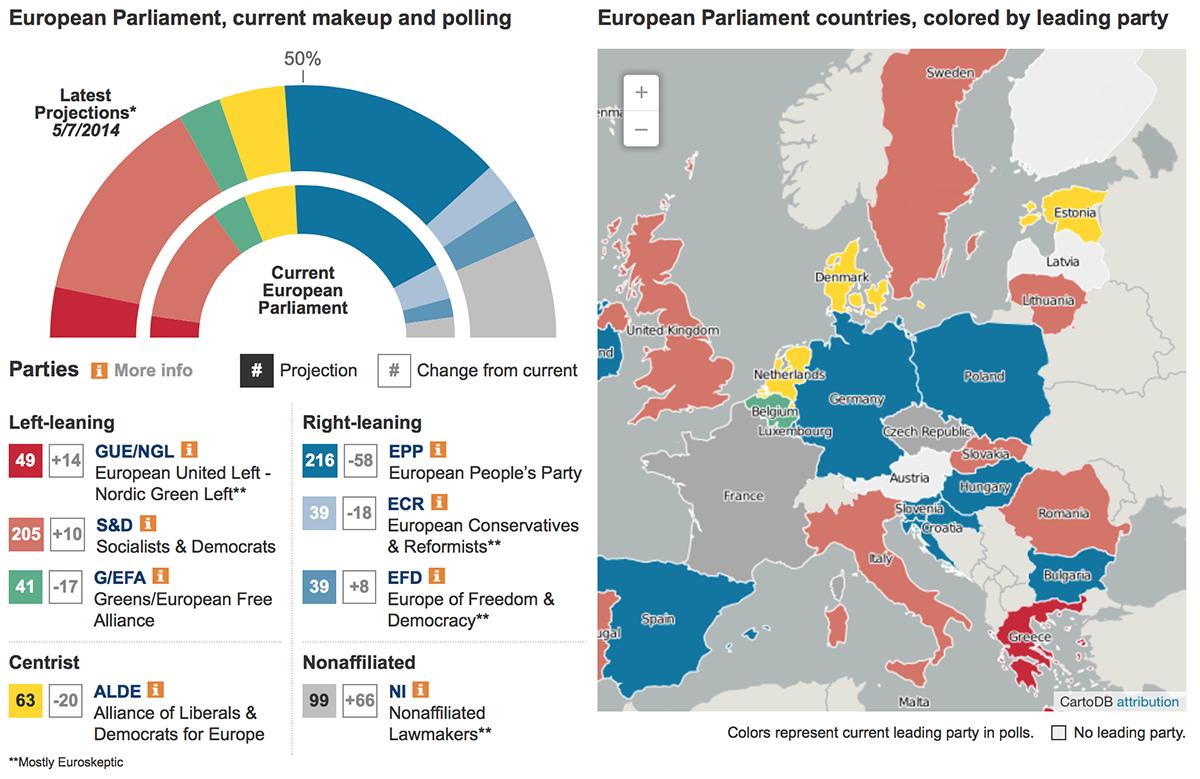 Le proiezioni nei 28 stati sul voto per le elezioni europee 2014