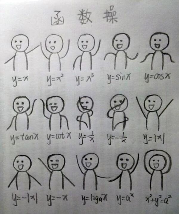 Funzioni matematiche rappresentate come omini che ballano