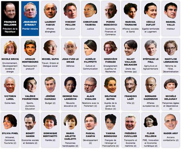 I 34 ministri di Hollande