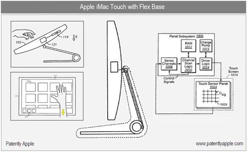 Il brevetto dell'iMac Touch