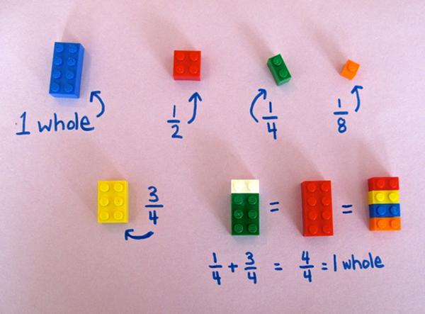 La matematica coi Lego
