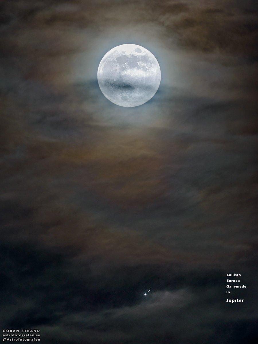 La Luna, Giove e i suoi satelliti