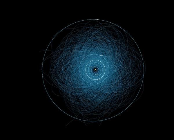 La mappa degli asteroidi più pericolosi del sistema Solare