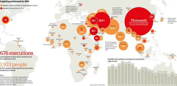La pena di morte nel mondo