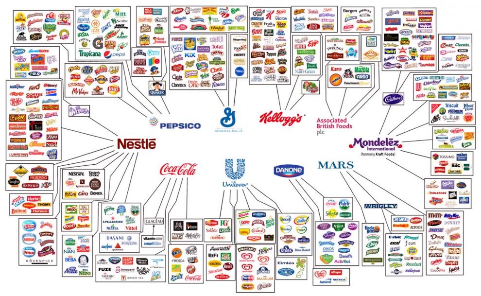 Le 10 maggiori multinazionali di cibo confezionato al mondo