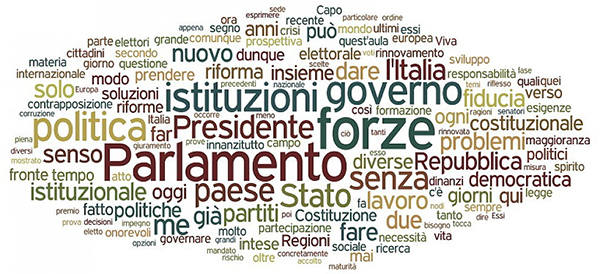 Il discorso di Napolitano per parole chiave