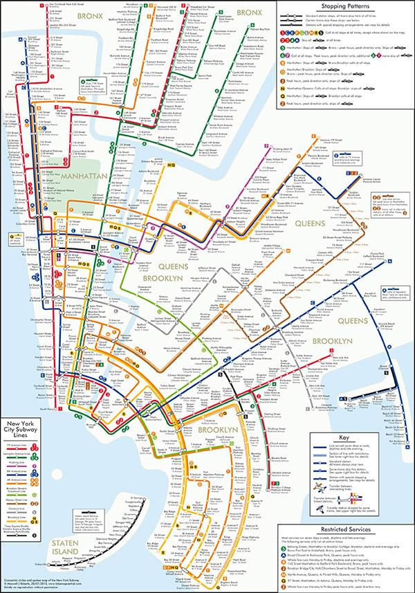 La mappa della metro di New York