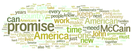La tag cloud del discorso di Obama alla convention democratica di Denver