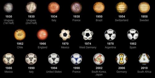 Tutti i palloni dei Mondiali di Calcio
