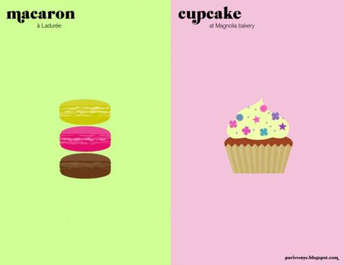 Parigi vs New York: dolci