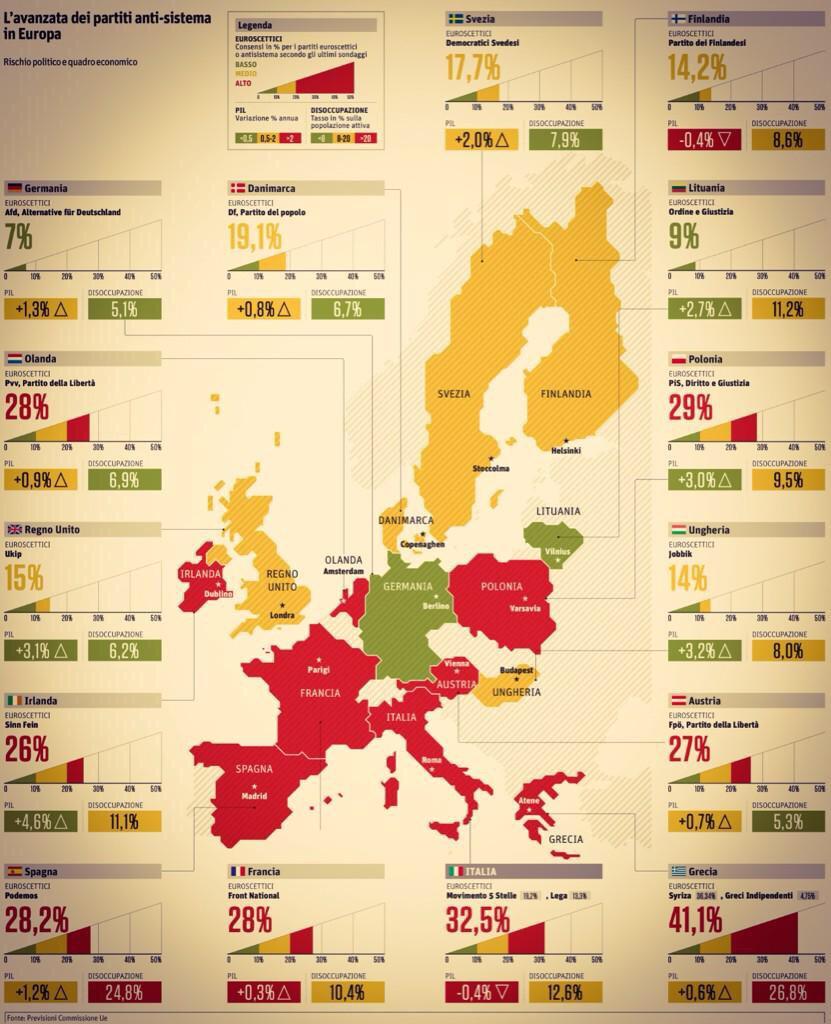 I partiti populisti d'Europa in infografica