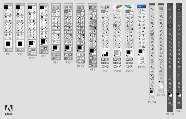 Le toolbar di Photoshop negli ultimi 24 anni