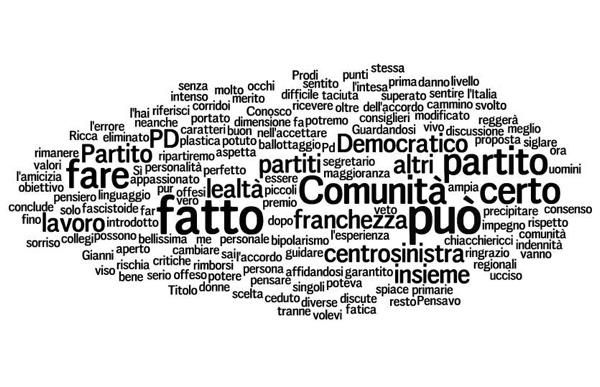 Il tag cloud della lettera di Renzi