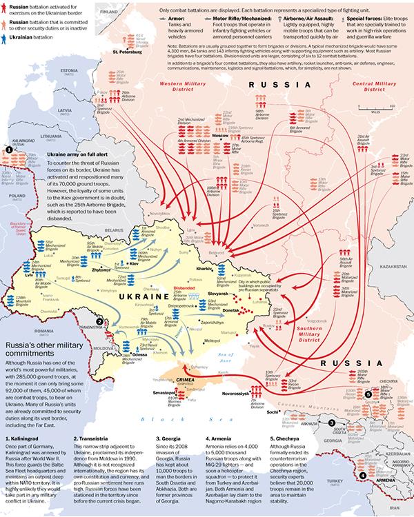Mappa della mobilitazione delle truppe russe e ucraine