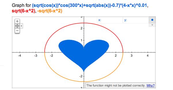 Equazione di San Valentino