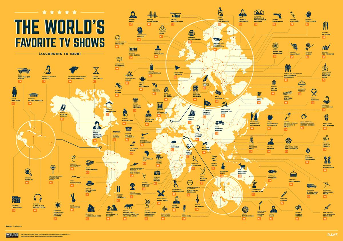 Le serie tv preferite nel mondo