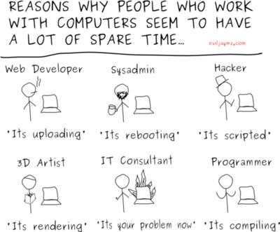 Perché la gente che lavora con dei computer sembra avere un sacco di tempo libero