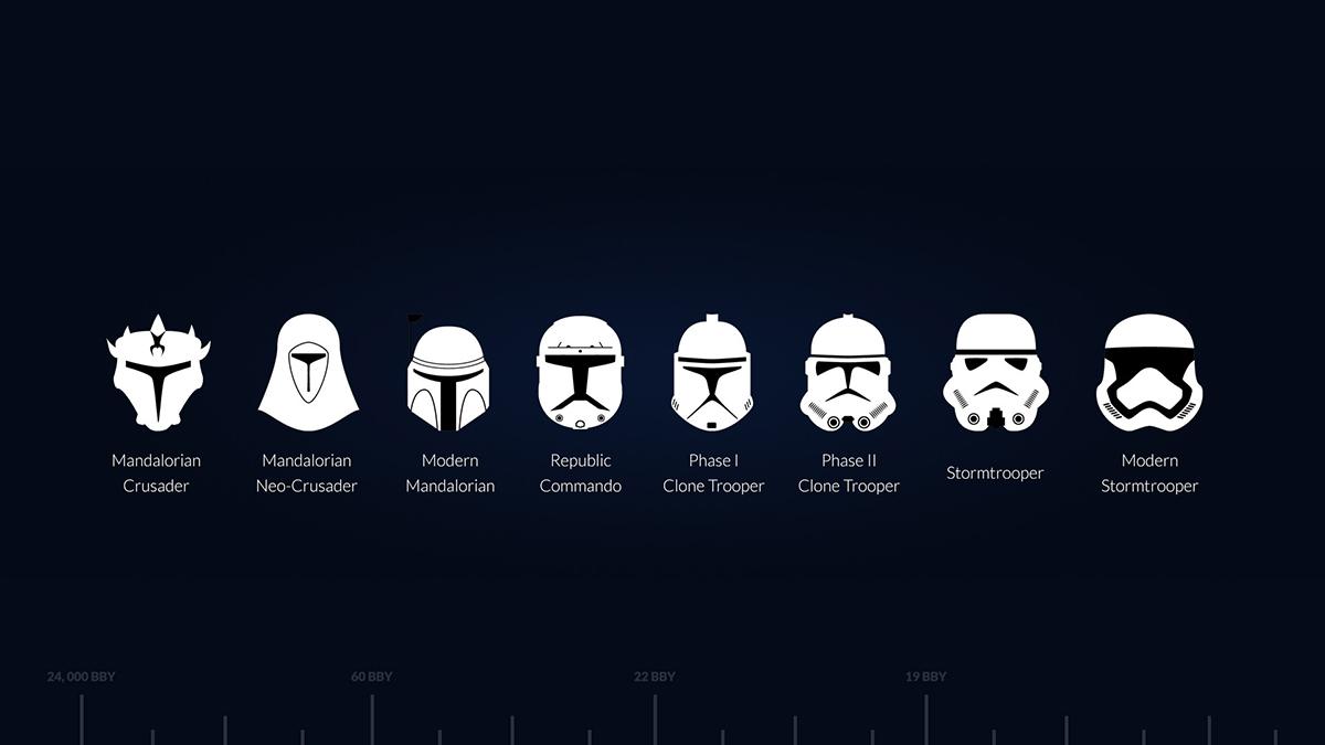L'evoluzione dei caschi di Guerre Stellari