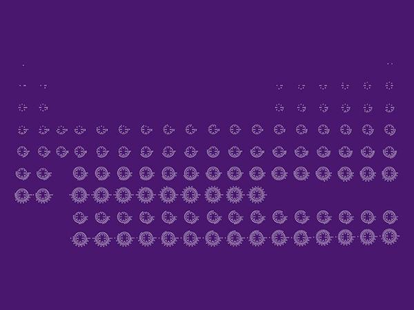 La tavola periodica degli elementi minimalista