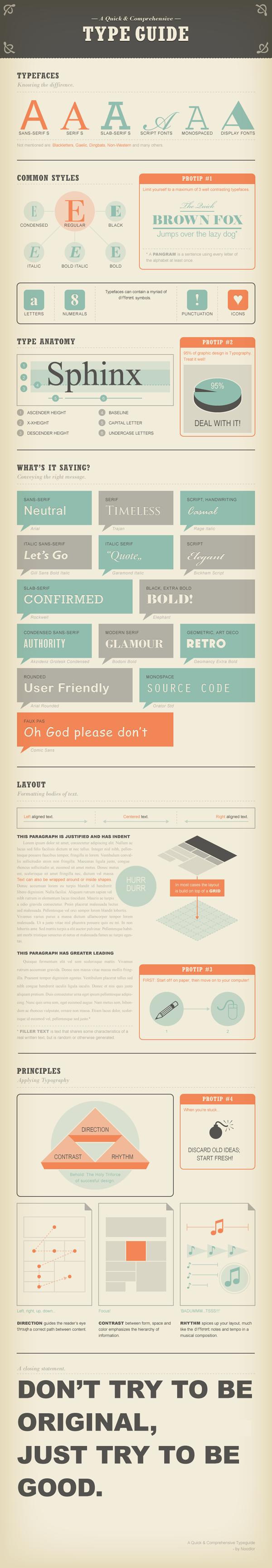 L'infografica sulla tipografia