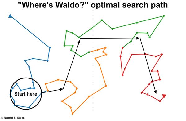 Un algoritmo per trovare Wally