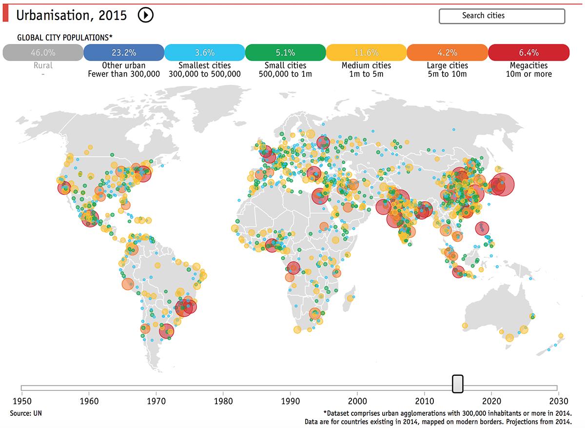 Infografica sull'urbanizzazione e megalopoli