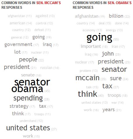 Le tag cloud dei discorsi di McCain e Obama nel primo dibatt