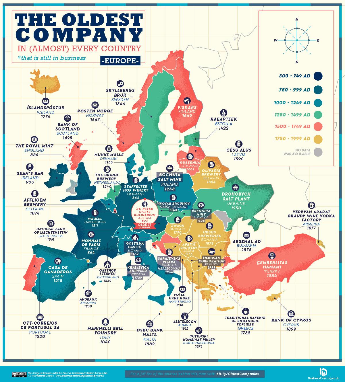 Le più vecchie aziende in Europa ancora in attività