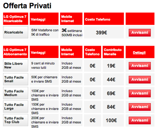 Le tariffe di Vodafone per Windows Phone 7