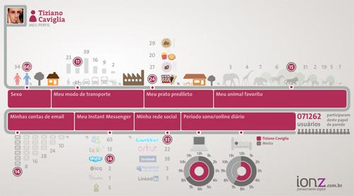 L'infografica di Ionz su di me